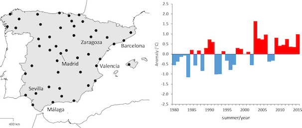 Heat-related mortality trends under recent climate warming in Spain (article)