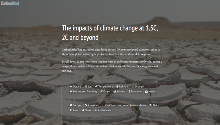 Read more about the article Interactive: The impacts of climate change at 1.5°C, 2°C and beyond (CarbonBrief)