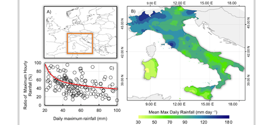 A millennium-long reconstruction of damaging hydrological events across Italy (article)