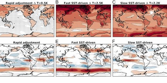 Read more about the article Time-evolving sea-surface warming patterns modulate the climate change response of subtropical precipitation over land (article)