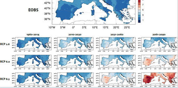 Challenges for drought assessment in the Mediterranean region under future climate scenarios (article)