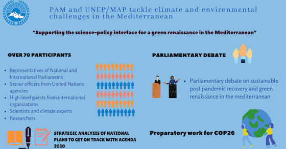 Parliamentary Assembly of the Mediterranean (PAM) – UNEP/MAP meeting, 14 December 2020 (online)