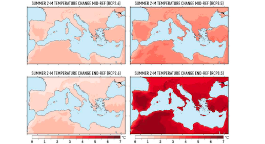 Atlas of projected temperature and precipitation changes